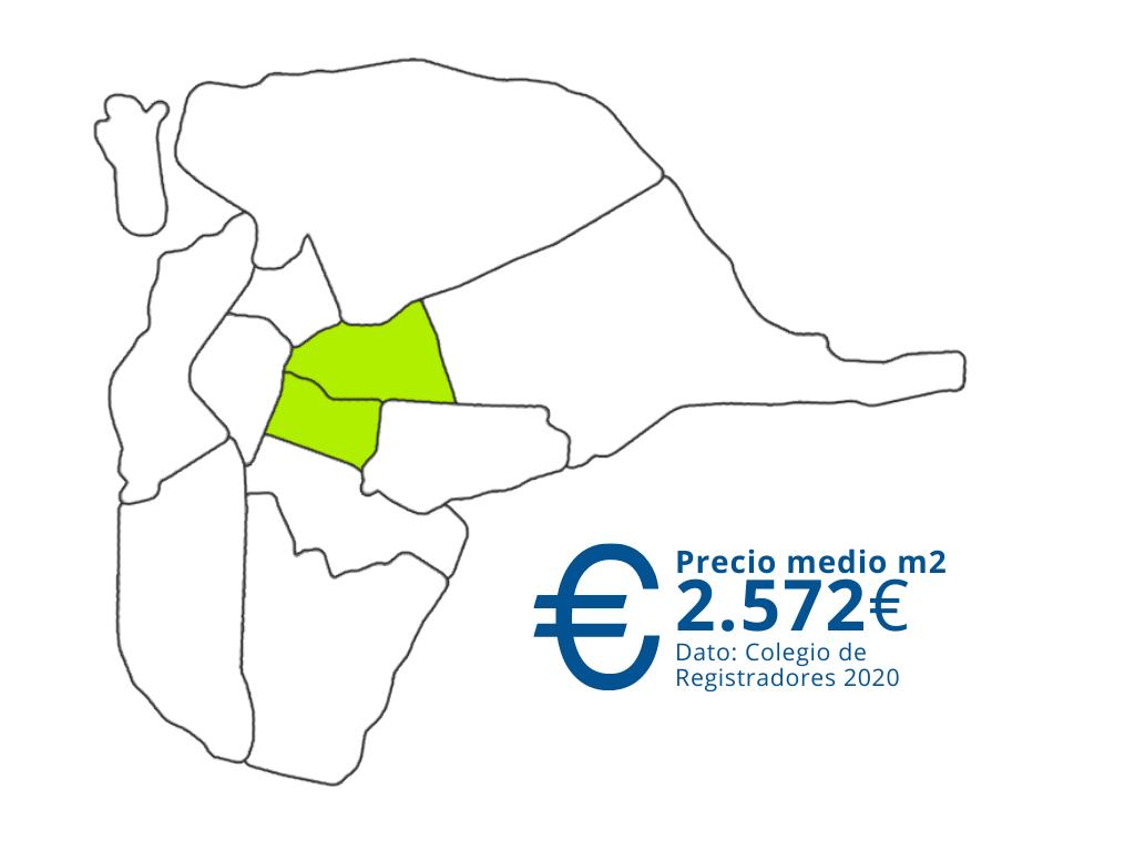 precio de la vivienda Nervión 2021