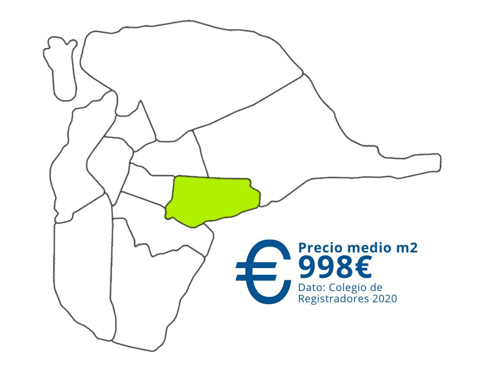 precio de la vivienda en Amate